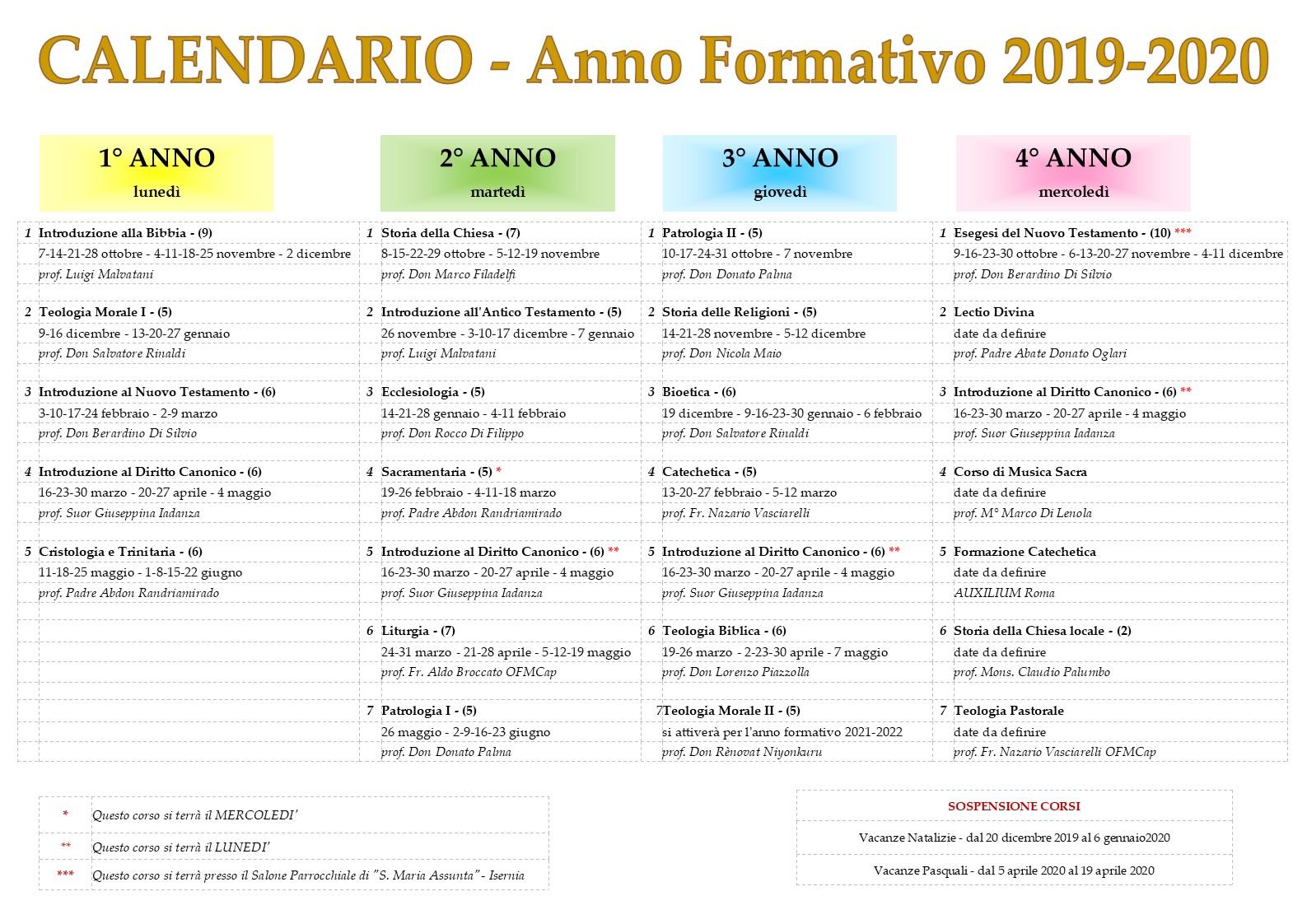 Calendario Comunioni 2020.Scuola Di Formazione Teologica San Pietro Celestino Anno